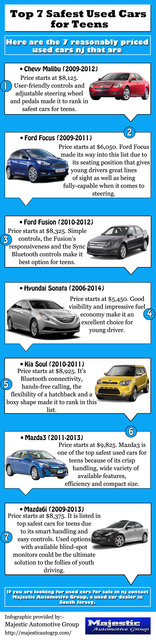 Top 7 Safest Used Cars for Teens Top 7 Safest Used Cars for Teens