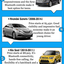Top 7 Safest Used Cars for ... - Top 7 Safest Used Cars for Teens