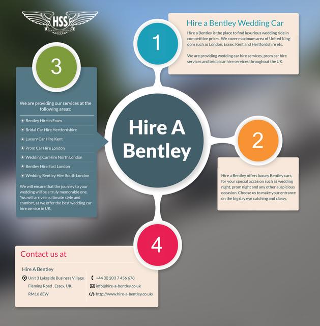 Hire A Bentley- Wedding Car Hire Services Hire A Bentley: Luxury Wedding Car Hire