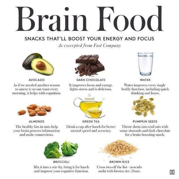 Maximize Your Brain Power Brainfinity