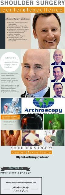 Shoulder Arthritis Surgery Shoulder Arthritis Surgery