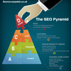 Affordable Seo Packages for... - Picture Box