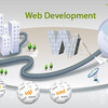 Offshore software development - Mobile Application Developm...