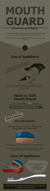 Mouth Guard (Occlusal and Night) Argonaut Dental