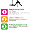 Infographic TailorsDummy - Choosing a Tailors Dummy
