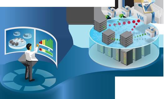 HPNIMC Cloud Server