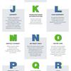 Personal Loans Alphabet - Picture Box