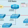 ntp-01 - NTP Server