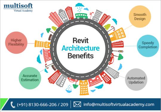 Revit Artitecture Revit Architecture Training Online