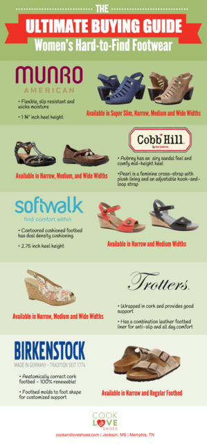 The Ultimate Buying Guide: Women's Hard to Find Fo Cook & Love Shoes