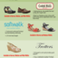 The Ultimate Buying Guide: ... - Cook & Love Shoes