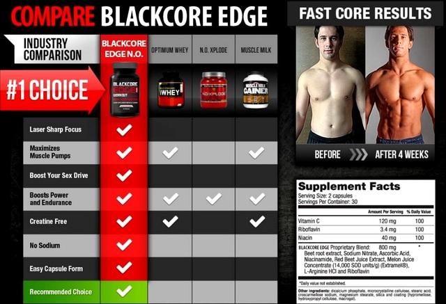 Blackcore Edge 9 Picture Box