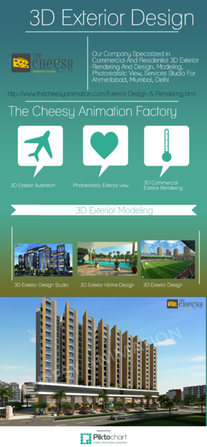 3D Exterior Design Infographics 3D Exterior Design
