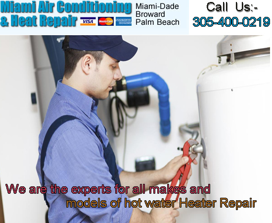 Miami Air Conditioning Repair | Call Us:- 305-400- Picture Box