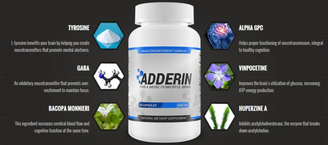 Adderin-Ingredients  Use adderin Best Supplement For Brain.