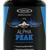111 - Alpha Peak Review Shocking ...