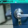 Locksmith Cicero   Call Now... - Picture Box