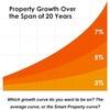 cash flow positive property - Smart Property