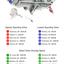 Average Gym Membership Fees... - Average Gym Membership Fees (USA)