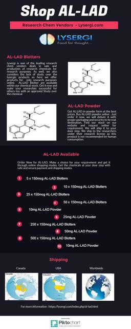 AL-LAD 4-AcO-DMT