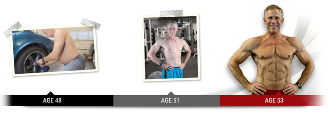 Abs After 40 Picture Box