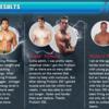 progain 350 Big Results - Picture Box