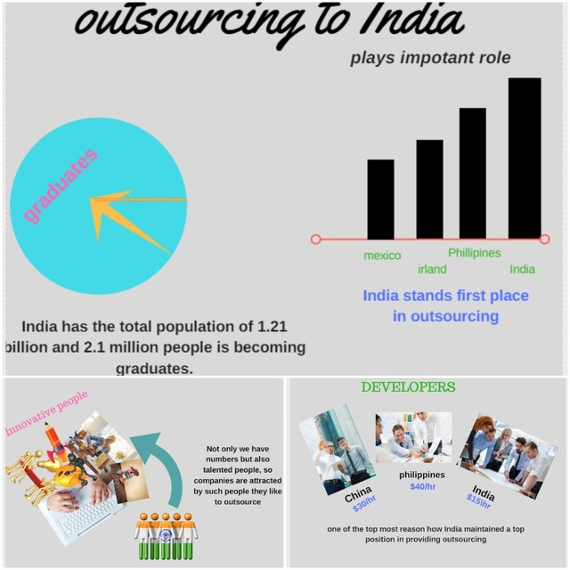 pjimage (1) outsourcing to india