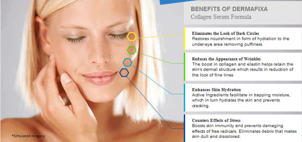 dermafixa-collagen-serum-benefits Picture Box