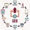 seo services - Dawn Meifert Marketing Group