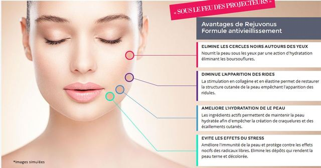 REJUVONU How safe is Rejuvonus Anti Aging formula?
