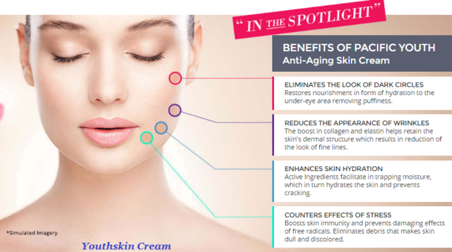 center-3 How you can Use It In Daily Regimen?