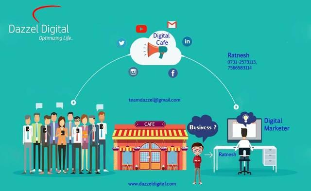 Digital marketing in Indore dazzel 3
