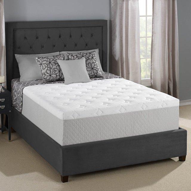 Best mattresses Best mattress 2017