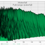 Full-range waterfall - Helicon (Oracle Audio)