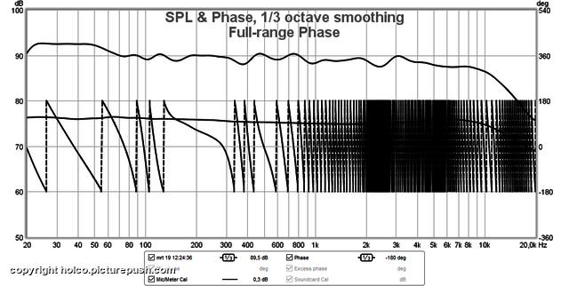 Full-range Phase Helicon (Oracle Audio)