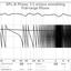 Full-range Phase - Helicon (Oracle Audio)