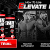 Elevate IGF unequivocally how dose work?