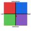chart (1) - Picture Box
