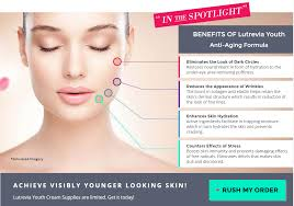 index Lutrevia Youth Cream Conclusion ?