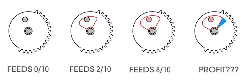 Sector-gear.jpg
