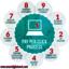 pay-per-click-terminology -... - Pay Per Click  (PPC) Services Company Delhi & Across India