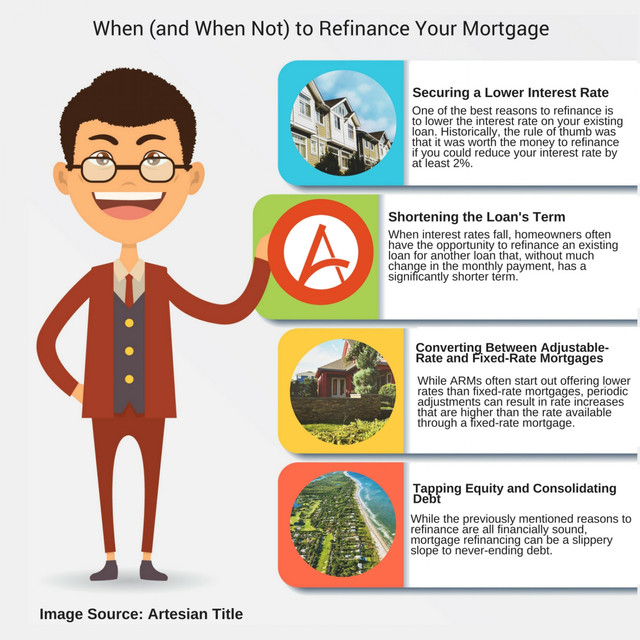 When (and When Not) to Refinance Your Mortgage Refinancing and Mortgage