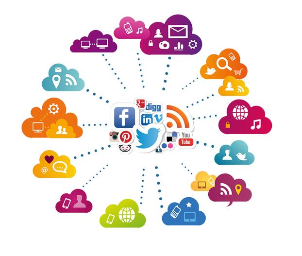 Digital  Marketing company in coimbatore Digital Marketing