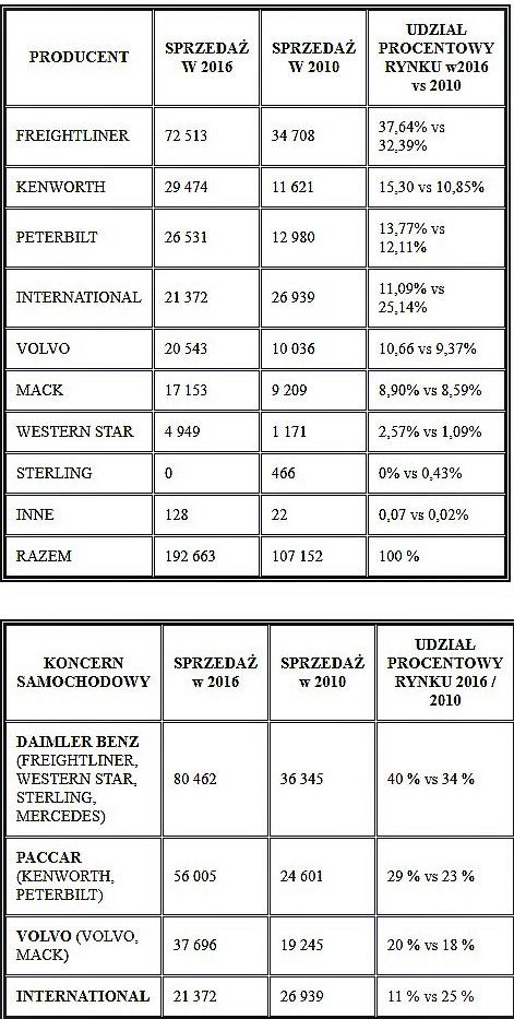 tabela 2 (2) - X