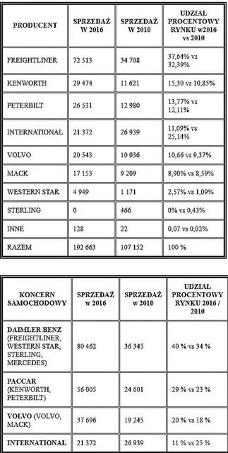 tabela 2 (2) X