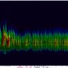 Spectrogram - Kef R900