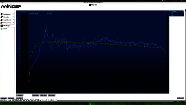 Bruel&Kjaer curve Kef R900