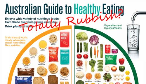 AUSTRALIAN GUIDE TO HEALTHY EATING! Healthy Australia