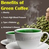 Is Nutralyfe Green Coffee s... - Nutralyfe Green Coffee