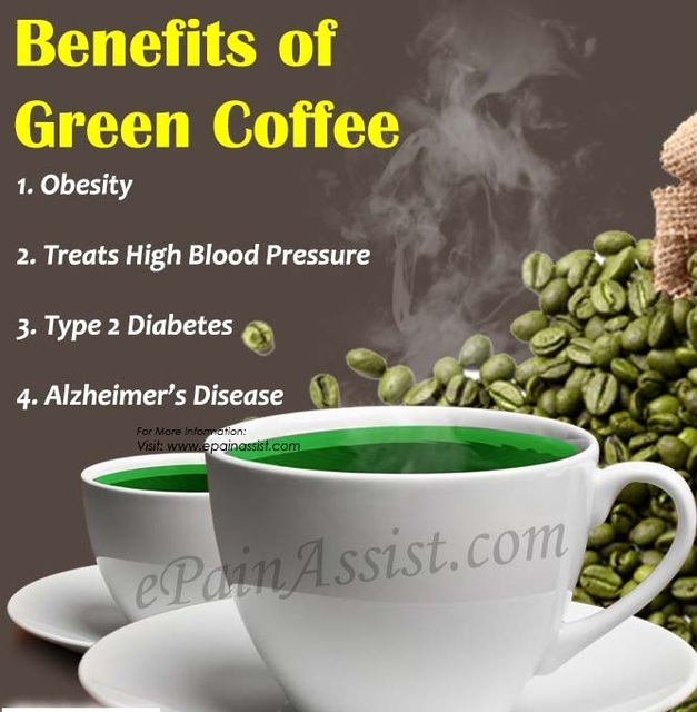 Is Nutralyfe Green Coffee safe? Nutralyfe Green Coffee